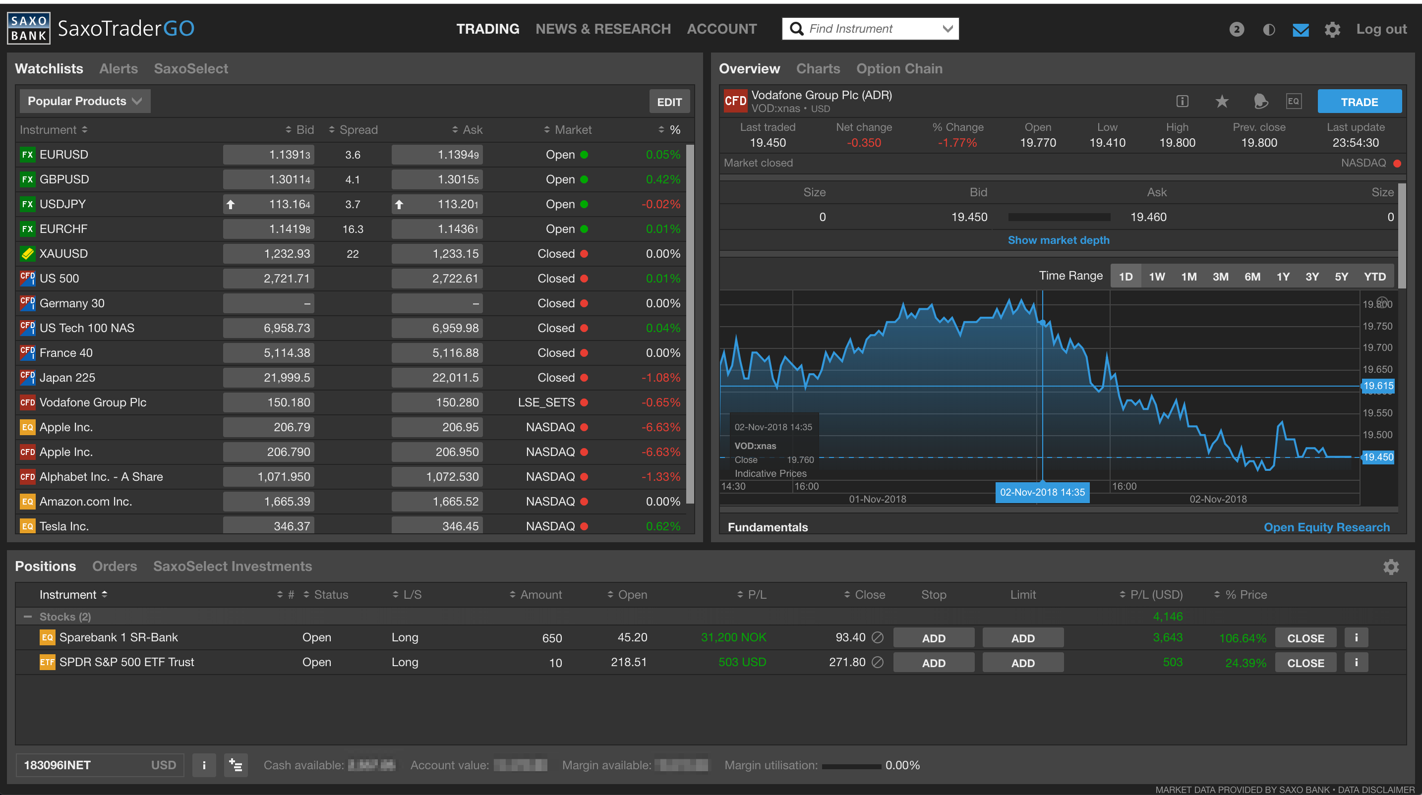 Advantages Of And Steps To Pick The Best Trading Platforms