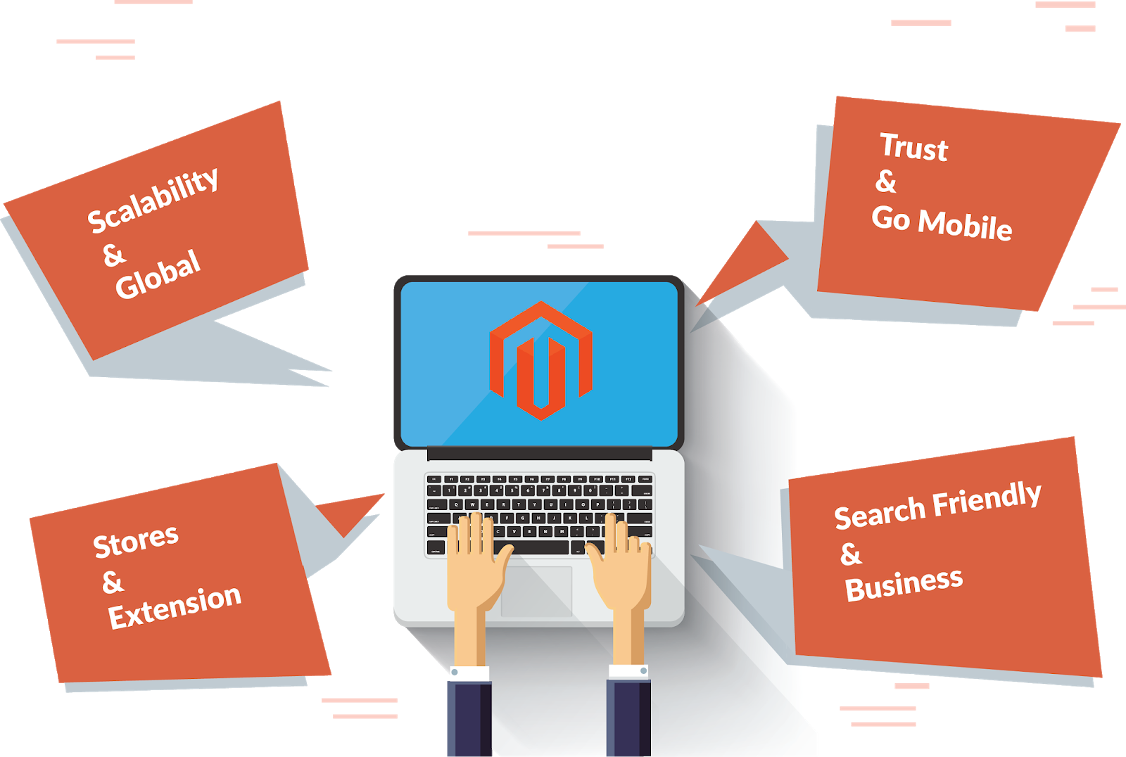 Know Important Things About Opening Online Store